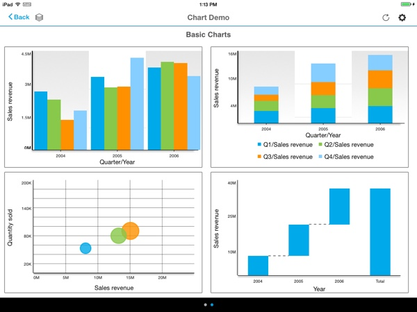 Sampling The Mobile Bi Samples With Bi   Dallas Marks