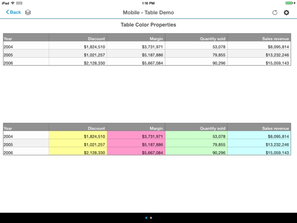 SAP_BI41_Mobile_Samples_Table_Demo_600